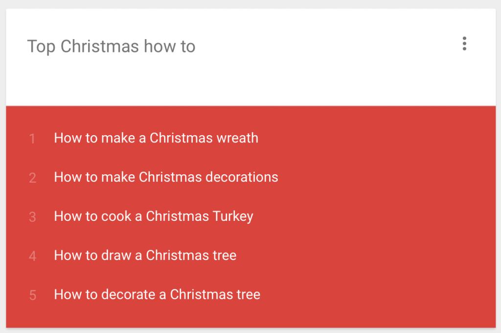 Top Christmas related How To's 2015
